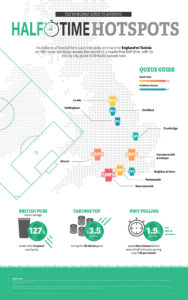 World-Cup-Infographic-FINAL-1