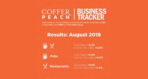 BusinessTracker