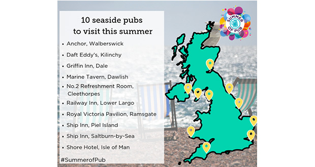 , CAMRA Unveils 10 Seaside Pubs To Catch Some Rays