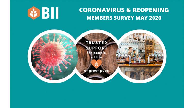 BII Surveys Members Ahead Of Reopening, BII Surveys Members Ahead Of Reopening